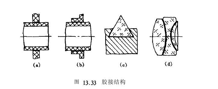 胶接是利用粘结剂的吸附作用将零件联接在一起。胶接可用于各种不同材料的零件之间的联接。胶接时,不需要加热或只需低温加热,能保证零件的物理性能不致改变,薄壁零件联接不会产生变形,并可得到气密性联接。仪器仪表中,胶接主要用于非金属零件之间或金属零件与非金属零件之间的联接。金属零件之间不能或不易采用其它方法联接时,也可使用胶接方法。胶接的结构简单,能满足不同的使用要求,如绝缘、气密、防腐蚀等。