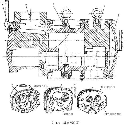 正航仪器解说螺杆式制冷压缩机